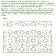 Receita - Avental Cereja