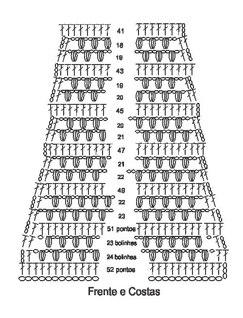 grafico bolsa