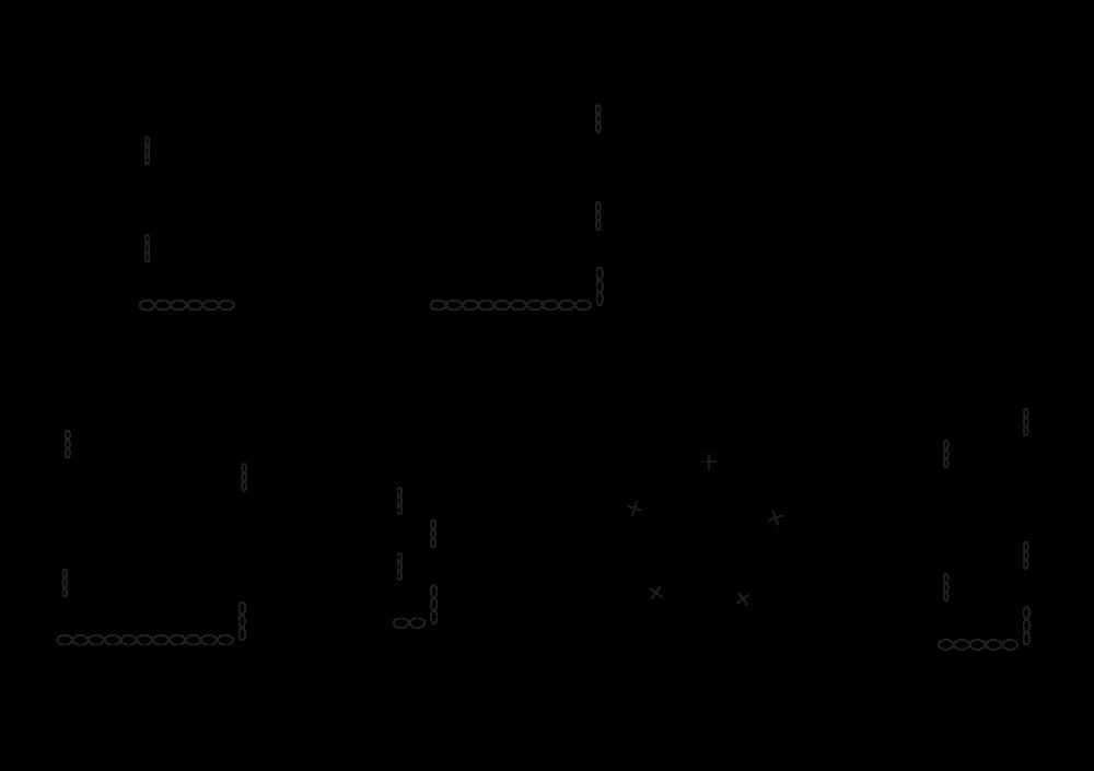 grafico-almofada