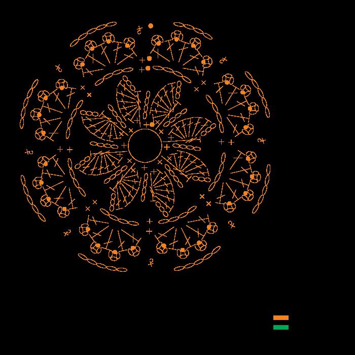 grafico-flor-Caminho-de-Mesa-Requinte